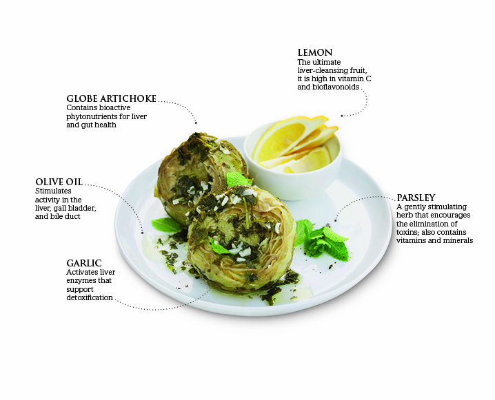 Healing Foods: A Days Worth Of Recipes For Liver Health