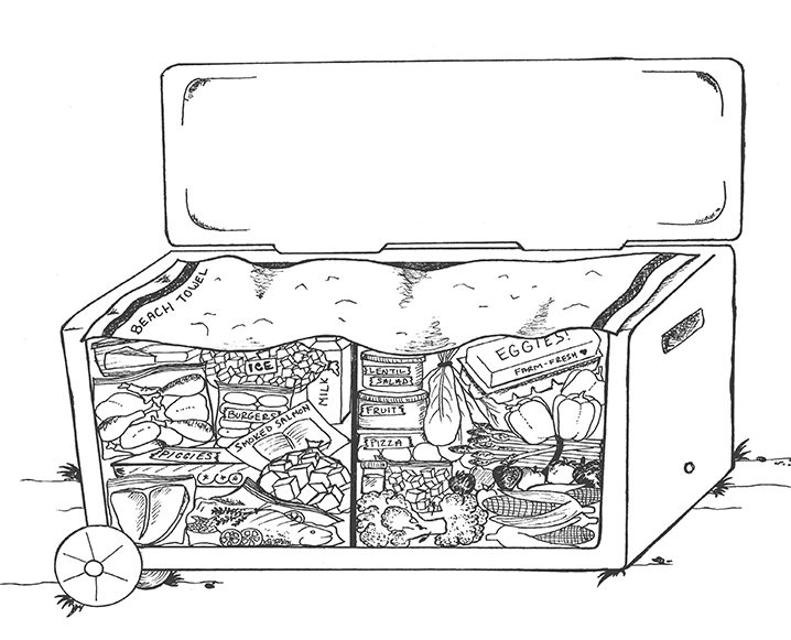 how to pack a cooler camping tips