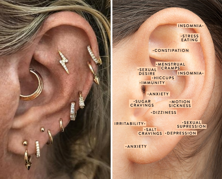 trendy ear piercings acupuncture points